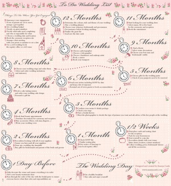planning_your_wedding_infographic_ananyacards.com